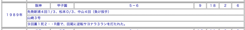 阪神タイガース 背番号8
