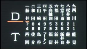 10月1日 阪神中日 スタメン