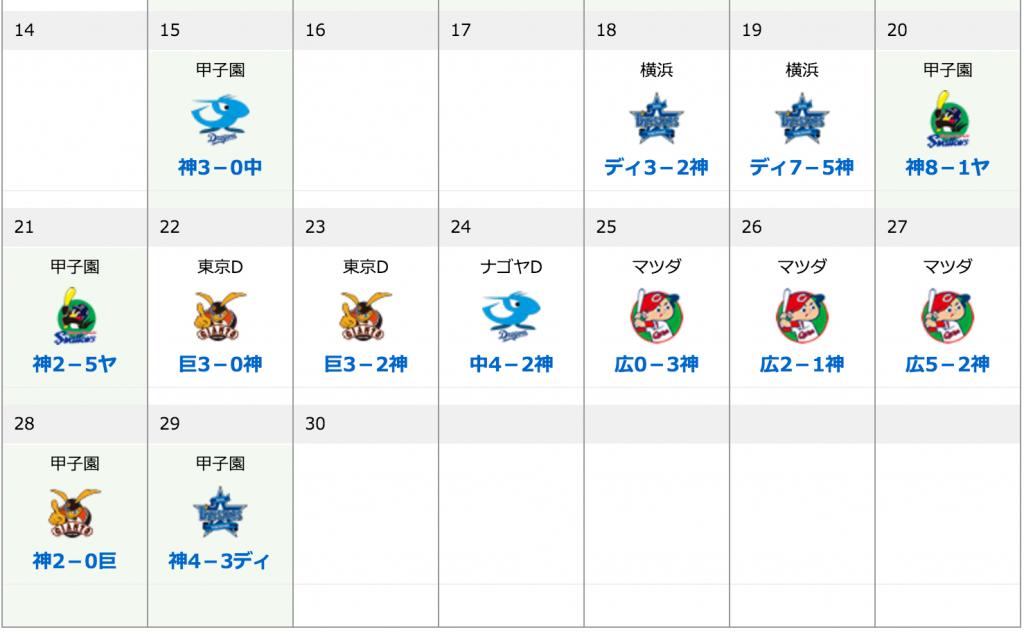 2015阪神9月12連戦